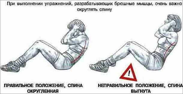 Что делать, если после тренировки пресс болит так, что чихнуть больно?