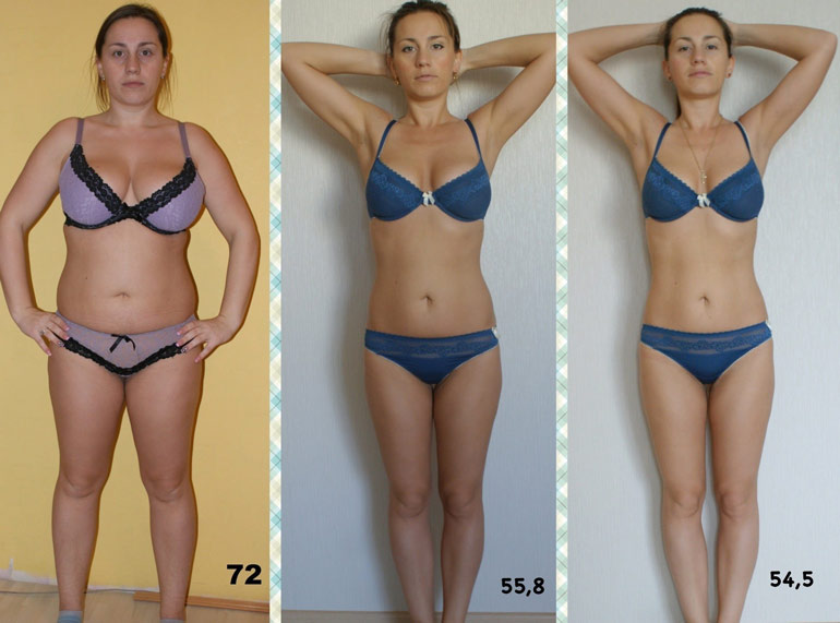 Йога Через Сколько Можно Похудеть. Йога и лишний вес. Можно ли похудеть выполняя асаны?