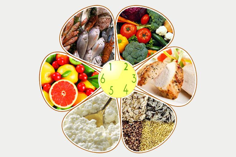 В чем суть диеты «6 лепестков», на сколько и за какое время можно похудеть с ее помощью?