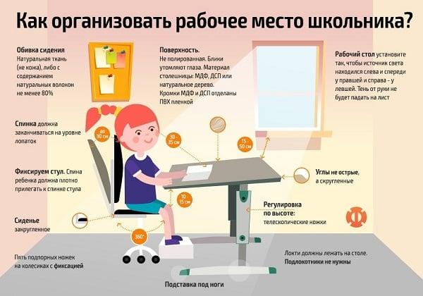 дистанционное обучение_рабочее место