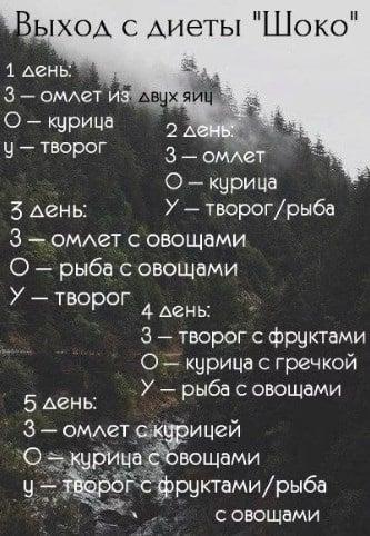 шоколадная диета_выход
